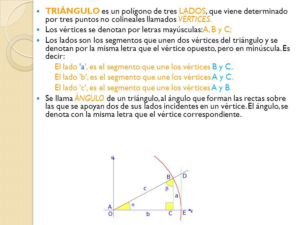 TRIÁNGULO es un polígono de tres LADOS, que viene determinado por tres puntos no colineales llamados VÉRTICES. Los vértices se denotan por letras mayú