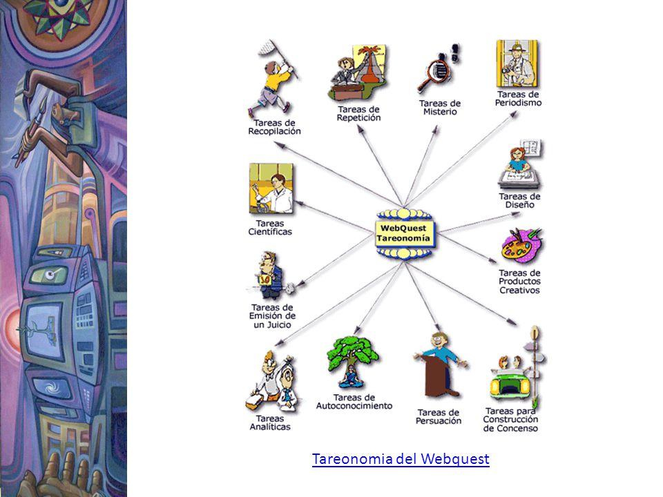 Tareonomia del Webquest