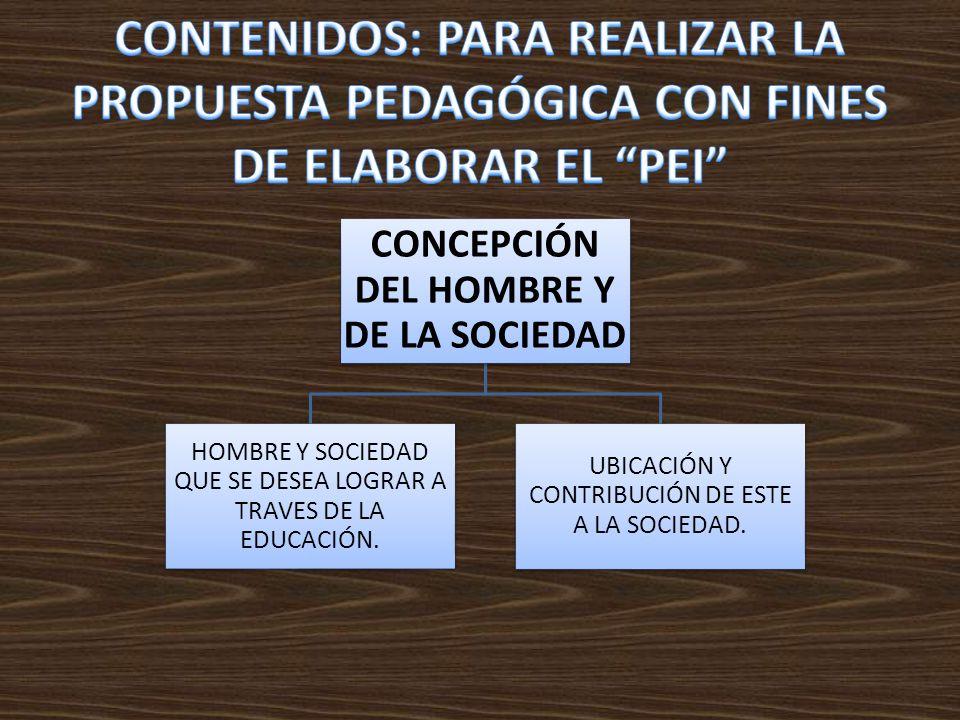 CONCEPCIÓN DEL HOMBRE Y DE LA SOCIEDAD HOMBRE Y SOCIEDAD QUE SE DESEA LOGRAR A TRAVES DE LA EDUCACIÓN.