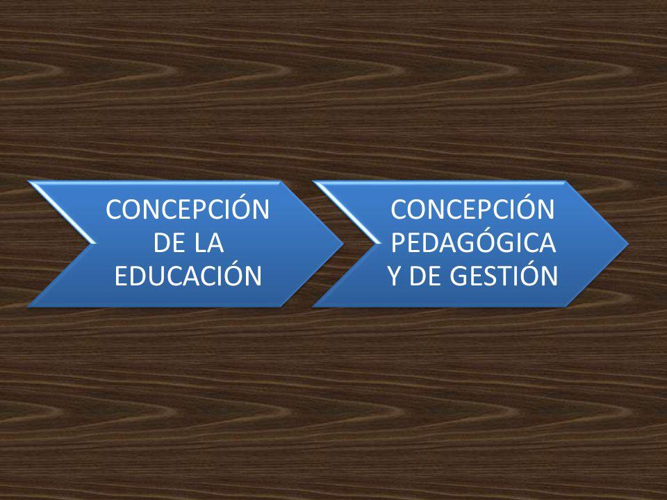 CONCEPCIÓN DE LA EDUCACIÓN CONCEPCIÓN PEDAGÓGICA Y DE GESTIÓN