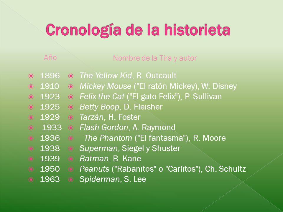 Año Nombre de la Tira y autor 1896 1910 1923 1925 1929 1933 1936 1938 1939 1950 1963 The Yellow Kid, R. Outcault Mickey Mouse (