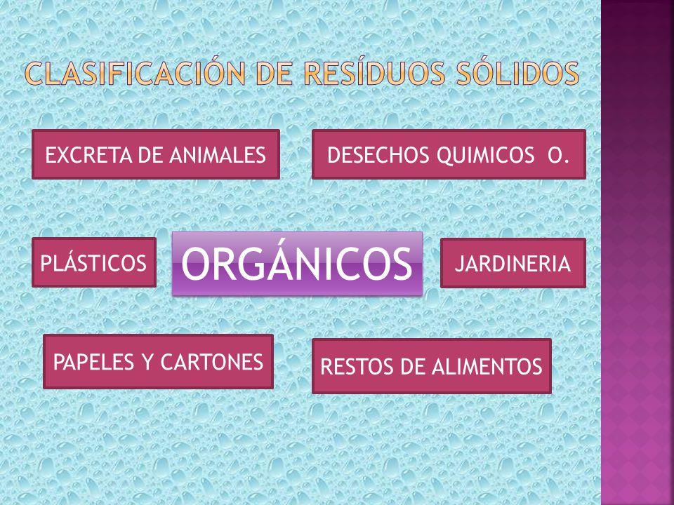 ORGÁNICOS PAPELES Y CARTONES RESTOS DE ALIMENTOS JARDINERIA EXCRETA DE ANIMALES PLÁSTICOS DESECHOS QUIMICOS O.