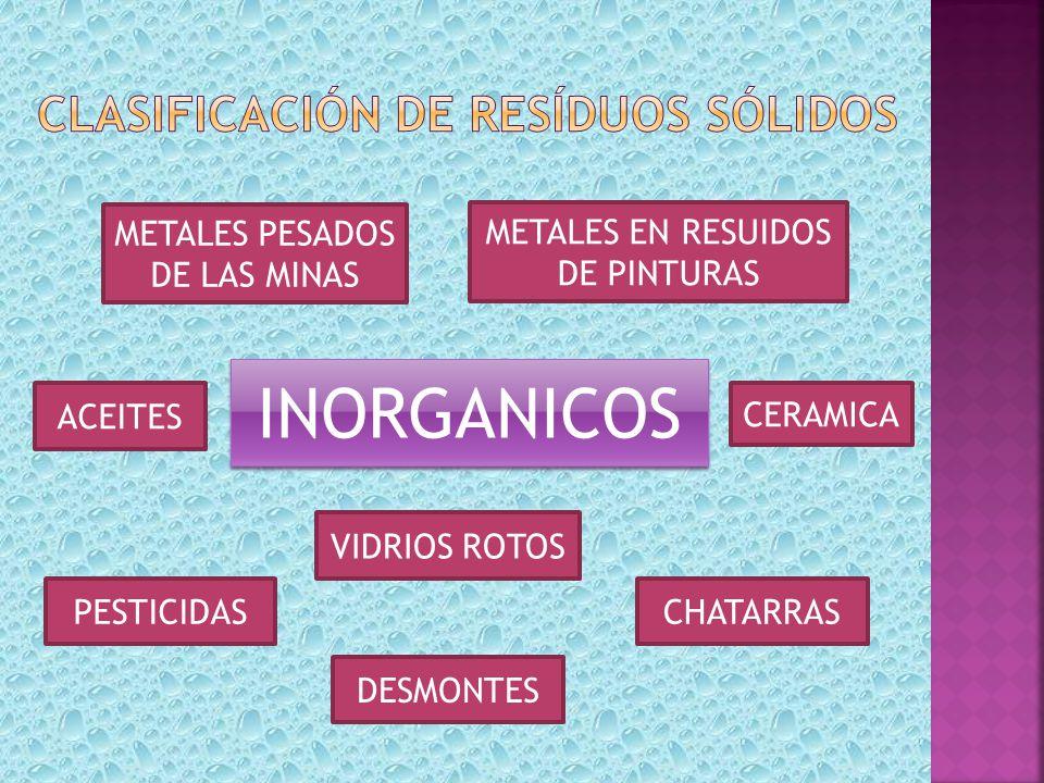 INORGANICOS METALES PESADOS DE LAS MINAS METALES EN RESUIDOS DE PINTURAS PESTICIDAS VIDRIOS ROTOS CHATARRAS ACEITES CERAMICA DESMONTES