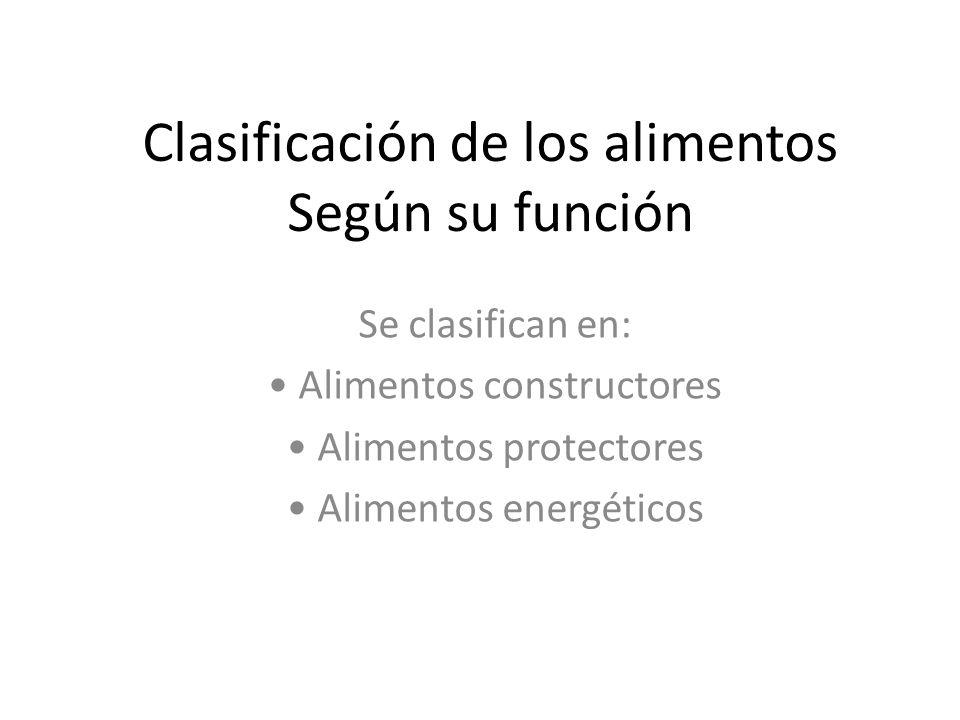 Clasificación de los alimentos Según su función Se clasifican en: Alimentos constructores Alimentos protectores Alimentos energéticos