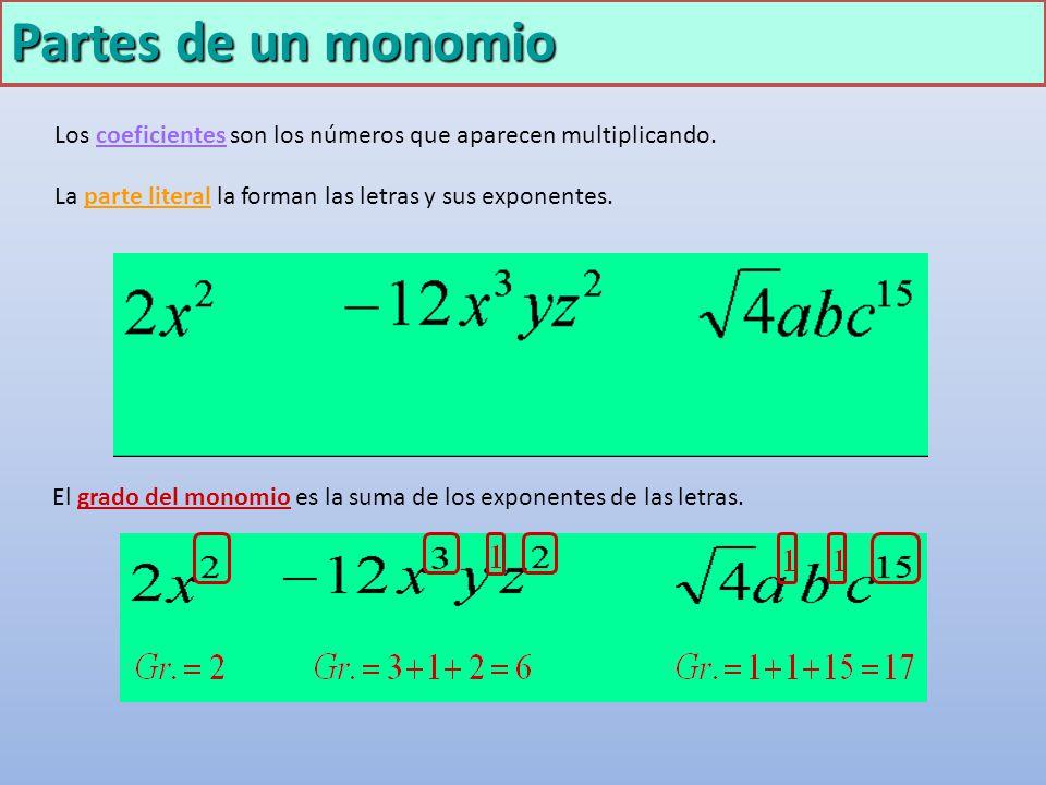 Partes de un monomio Los coeficientes son los números que aparecen multiplicando.