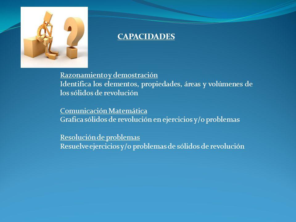 CAPACIDADES Razonamiento y demostración Identifica los elementos, propiedades, áreas y volúmenes de los sólidos de revolución Comunicación Matemática