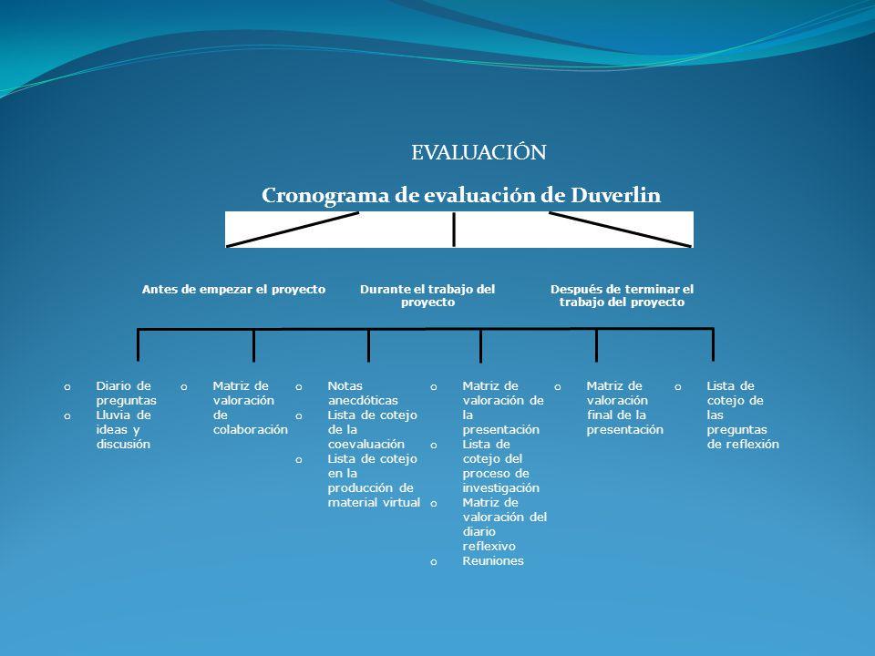 EVALUACIÓN Cronograma de evaluación de Duverlin Antes de empezar el proyectoDurante el trabajo del proyecto Después de terminar el trabajo del proyect