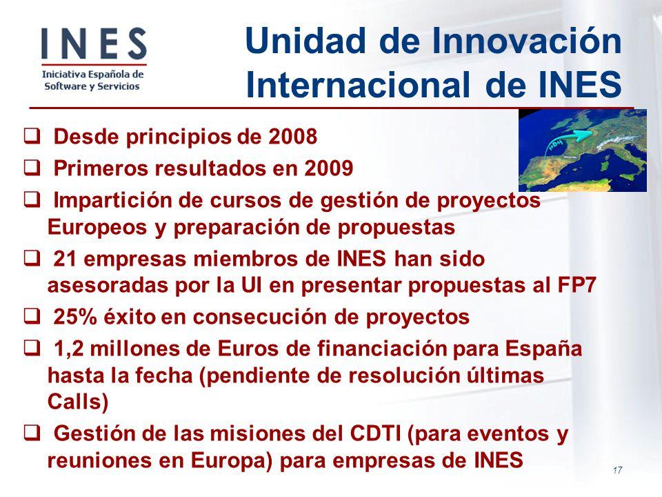 17 Unidad de Innovación Internacional de INES Desde principios de 2008 Primeros resultados en 2009 Impartición de cursos de gestión de proyectos Europ