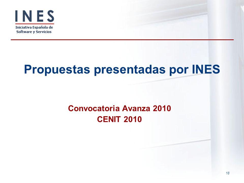 18 Propuestas presentadas por INES Convocatoria Avanza 2010 CENIT 2010