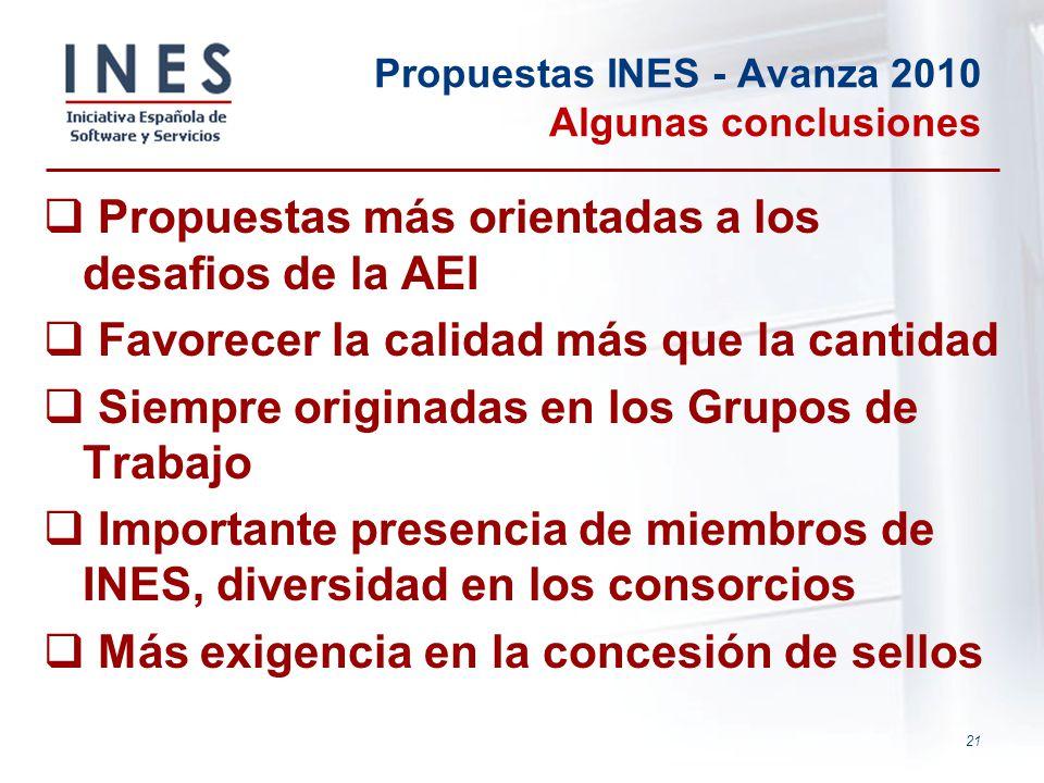21 Propuestas INES - Avanza 2010 Algunas conclusiones Propuestas más orientadas a los desafios de la AEI Favorecer la calidad más que la cantidad Siem