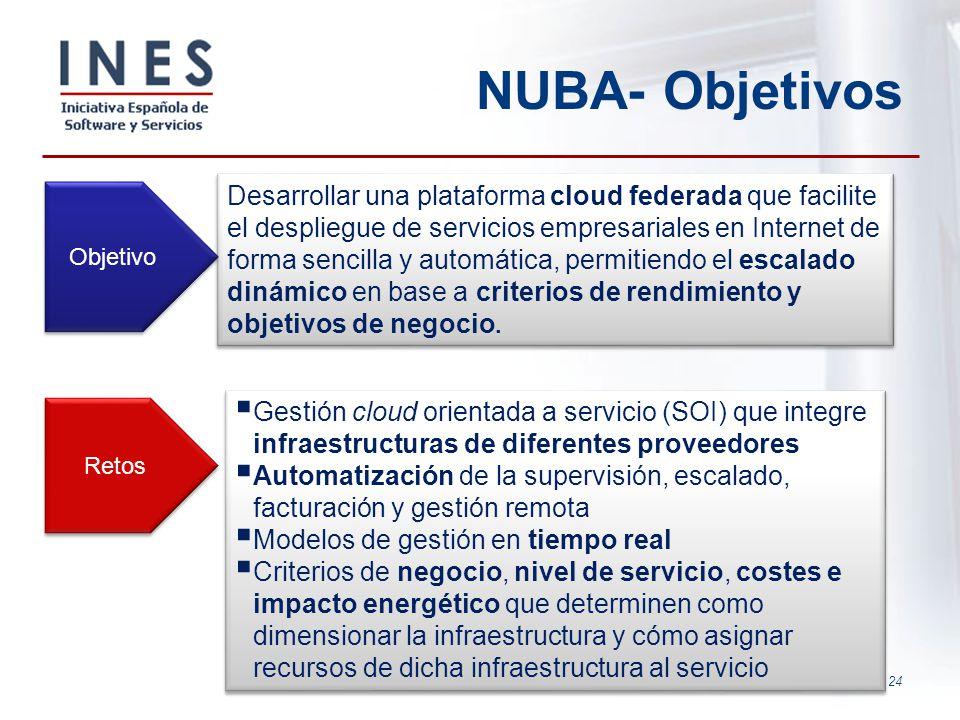 24 NUBA- Objetivos Desarrollar una plataforma cloud federada que facilite el despliegue de servicios empresariales en Internet de forma sencilla y aut