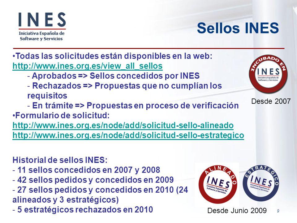 9 Sellos INES Desde 2007 Todas las solicitudes están disponibles en la web: http://www.ines.org.es/view_all_sellos http://www.ines.org.es/view_all_sel