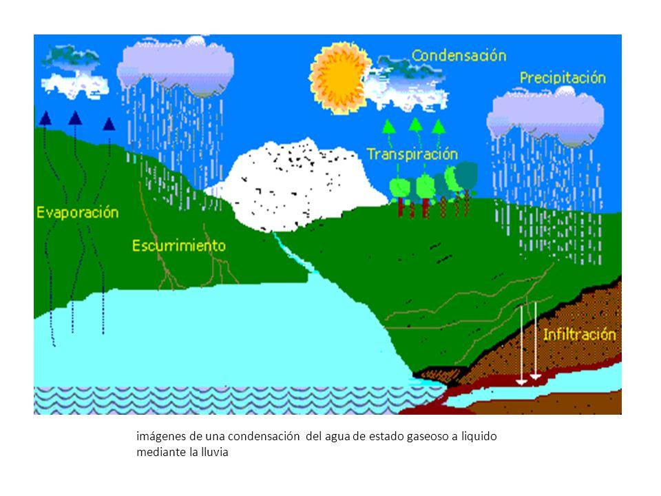 imágenes de una condensación del agua de estado gaseoso a liquido mediante la lluvia