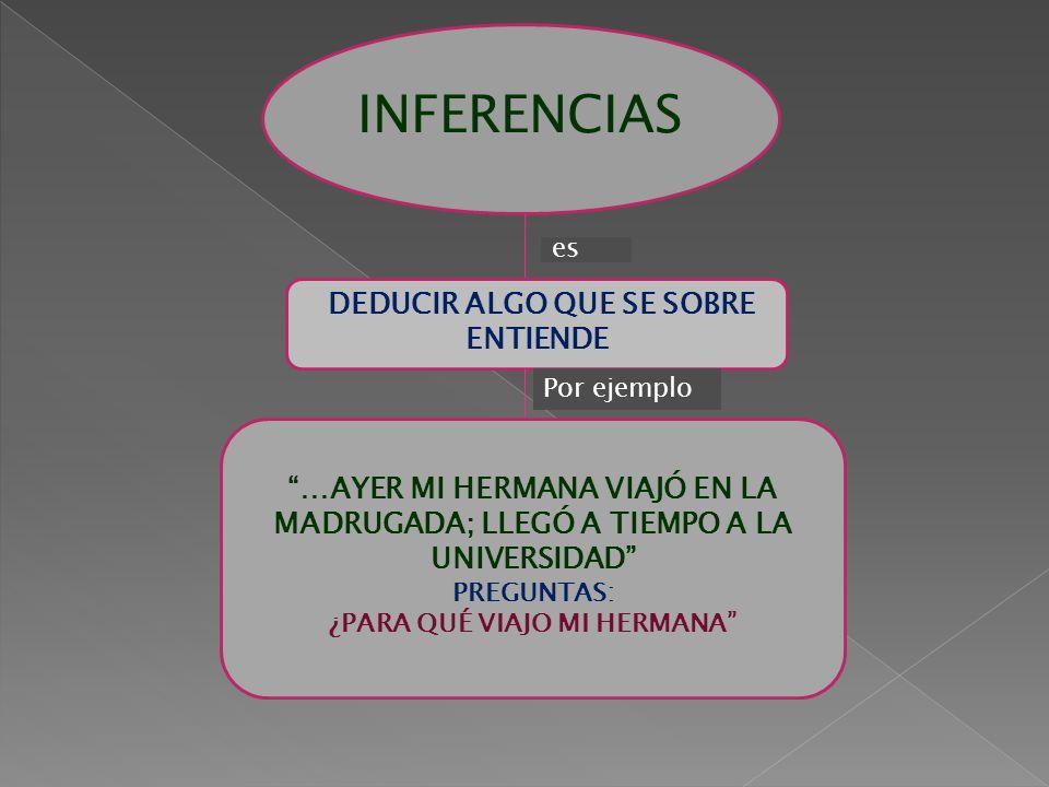 ACTIVIDAD N° 1 : LEER ATENTAMENTE EL SIGUIENTE TEXTO.