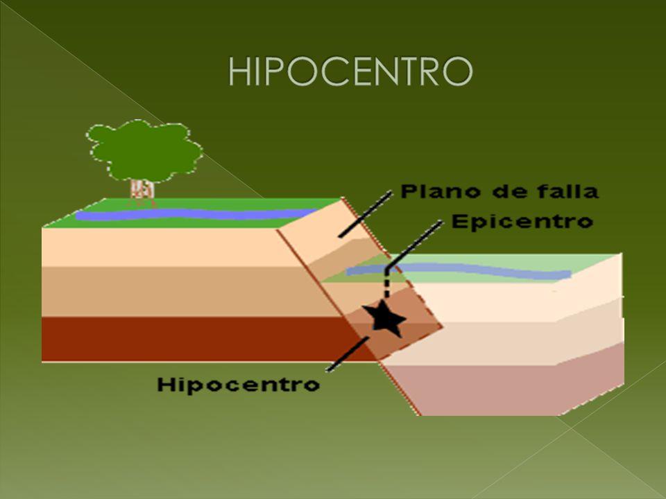 Esta escala mide la magnitud del sismo, es decir la energía liberada en el hipocentro.