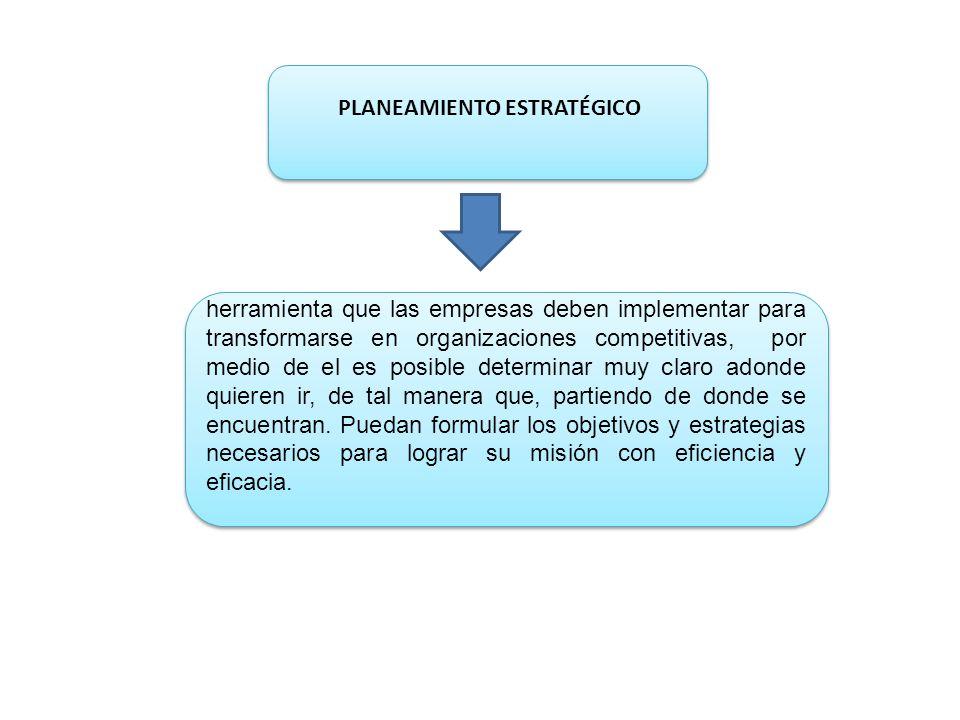 PLANEAMIENTO ESTRATÉGICO herramienta que las empresas deben implementar para transformarse en organizaciones competitivas, por medio de el es posible