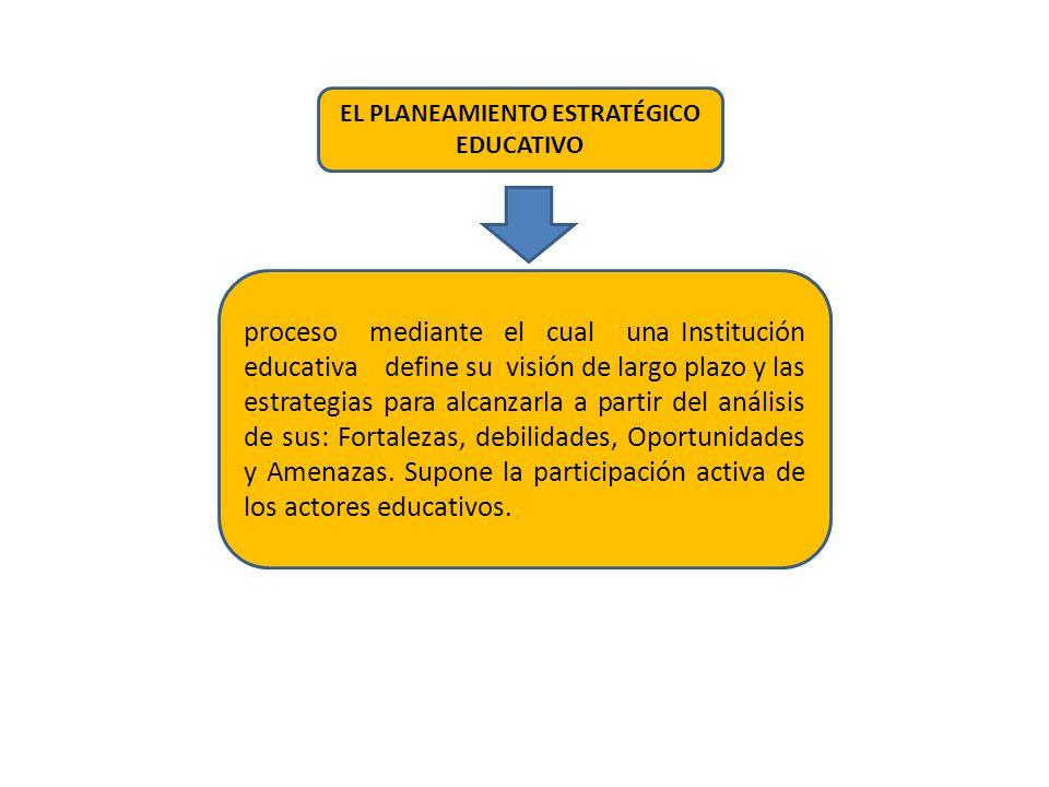 EL PLANEAMIENTO ESTRATÉGICO EDUCATIVO proceso mediante el cual una Institución educativa define su visión de largo plazo y las estrategias para alcanz