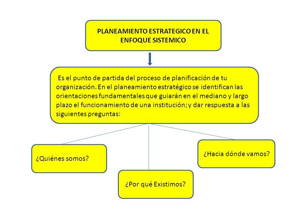 PLANEAMIENTO ESTRATEGICO EN EL ENFOQUE SISTEMICO Es el punto de partida del proceso de planificación de tu organización. En el planeamiento estratégic