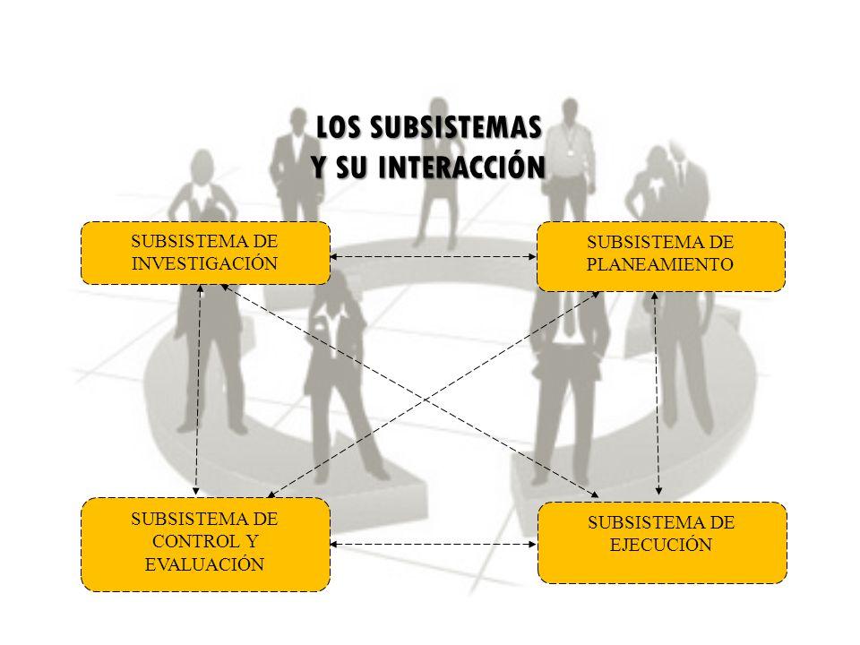 SUBSISTEMA DE INVESTIGACIÓN SUBSISTEMA DE PLANEAMIENTO SUBSISTEMA DE CONTROL Y EVALUACIÓN SUBSISTEMA DE EJECUCIÓN LOS SUBSISTEMAS Y SU INTERACCIÓN
