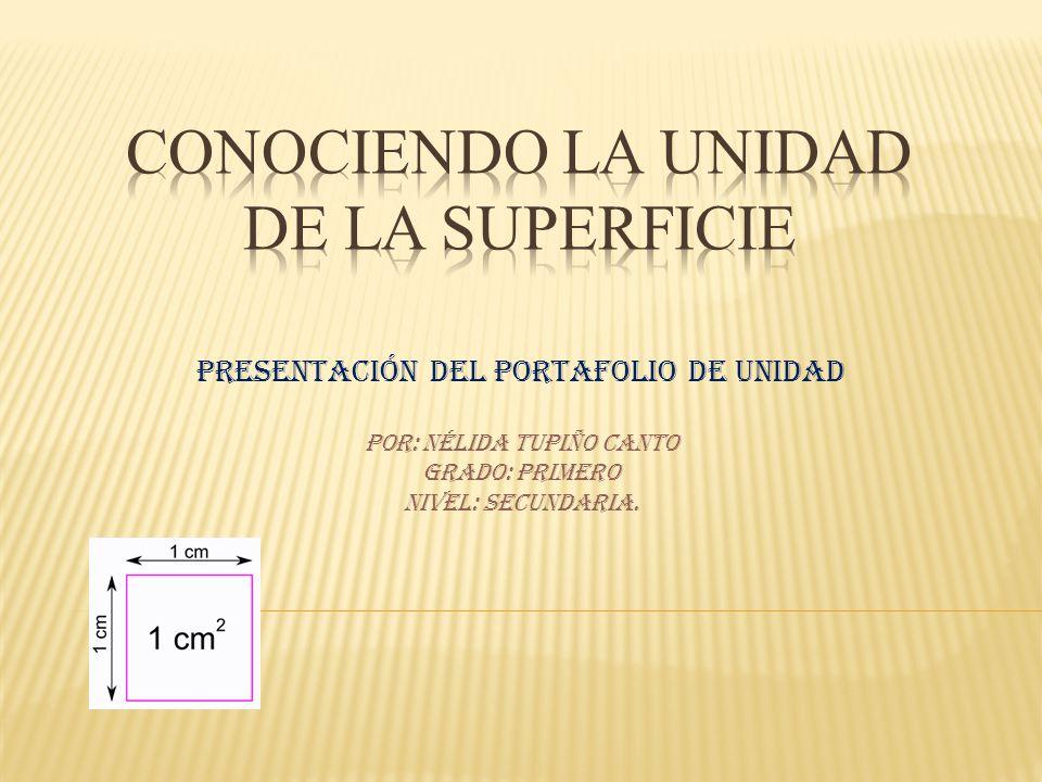 Presentación del portafolio de unidad Por: Nélida TUPIÑO CANTO GRADO: PRIMERO NIVEL: Secundaria.