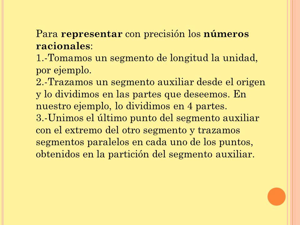 Para representar con precisión los números racionales : 1.-Tomamos un segmento de longitud la unidad, por ejemplo.