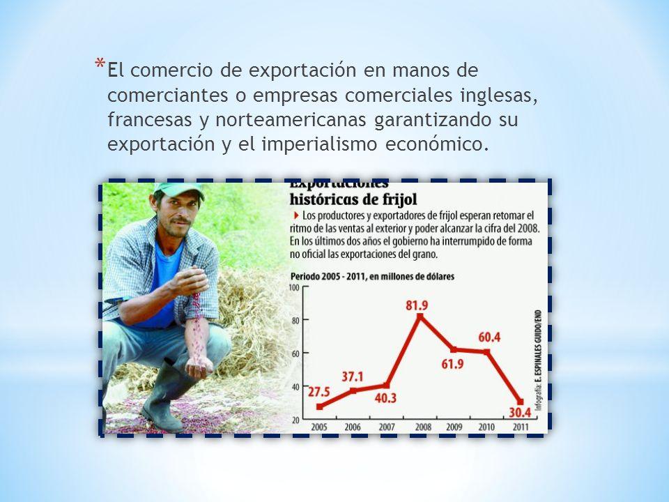 * El comercio de exportación en manos de comerciantes o empresas comerciales inglesas, francesas y norteamericanas garantizando su exportación y el imperialismo económico.