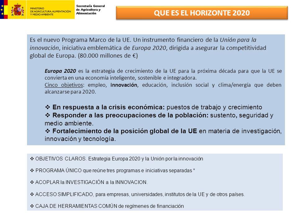 Es el nuevo Programa Marco de la UE. Un instrumento financiero de la Unión para la innovación, iniciativa emblemática de Europa 2020, dirigida a asegu