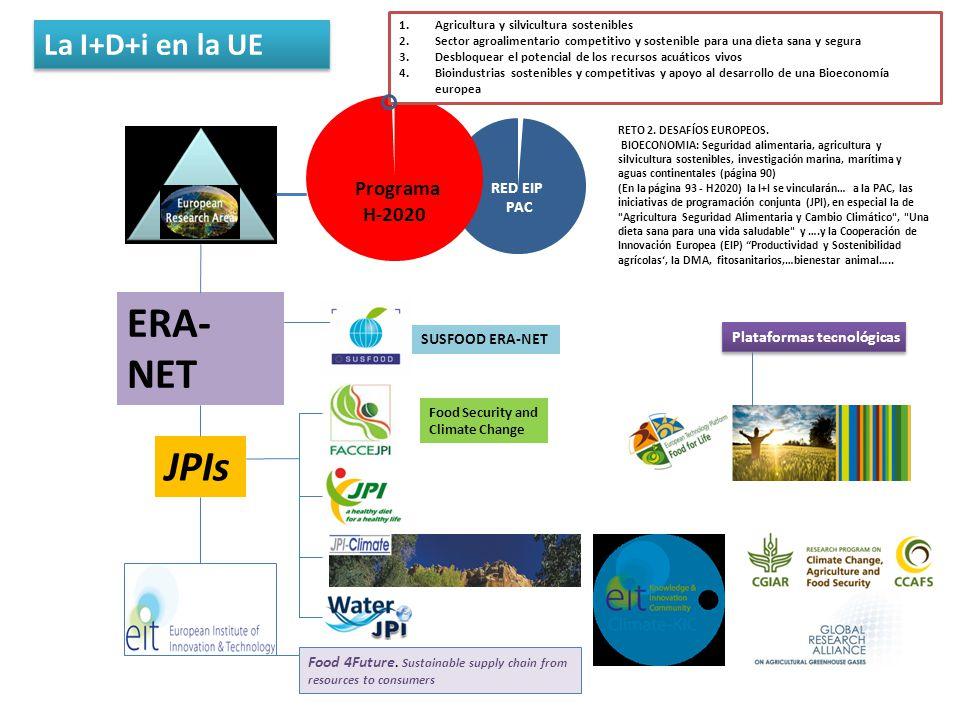 RETO 2. DESAFÍOS EUROPEOS. BIOECONOMIA: Seguridad alimentaria, agricultura y silvicultura sostenibles, investigación marina, marítima y aguas continen