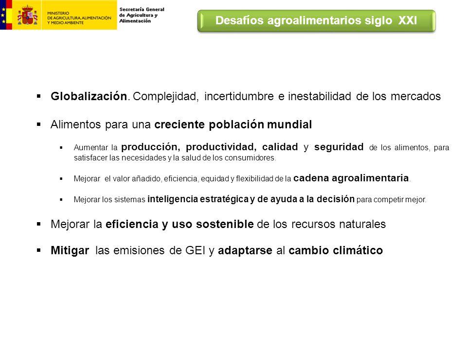 HORIZONTE 2020 Agroalimentario: 4.500 M UNION POR LA INNOVACIÓN EIP Agua… y otras ESTRATEGIAS y PLANES NACIONALES de I+D+I Ley 14/2011, de 1 de junio, de la Ciencia, la Tecnología y la Innovación Estrategia Española de Ciencia y Tecnología y de Innovación Principios básicos y objetivos generales Prioridades sociales y científico-técnicas Mecanismos de articulación con políticas sectoriales a cualquier nivel Plan Estatal de Investigación Científica, Técnica y de Innovación Estrategia Europa 2020.PAC 2014-2020 Prioridades básicas del desarrollo sostenible Innovación.