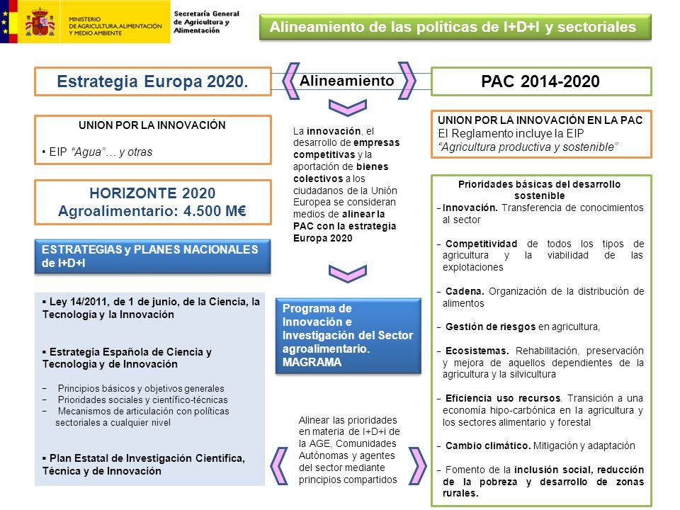 HORIZONTE 2020 Agroalimentario: 4.500 M UNION POR LA INNOVACIÓN EIP Agua… y otras ESTRATEGIAS y PLANES NACIONALES de I+D+I Ley 14/2011, de 1 de junio,