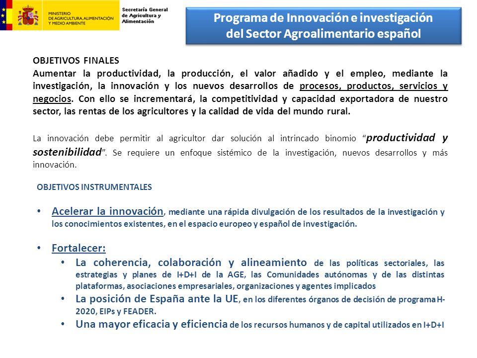Programa de Innovación e investigación del Sector Agroalimentario español Programa de Innovación e investigación del Sector Agroalimentario español OB