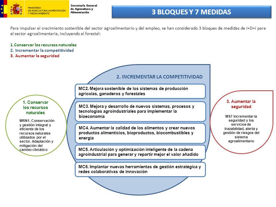 1. Conservar los recursos naturales MRN1. Conservación y gestión integral y eficiente de los recursos naturales utilizados por el sector. Adaptación y