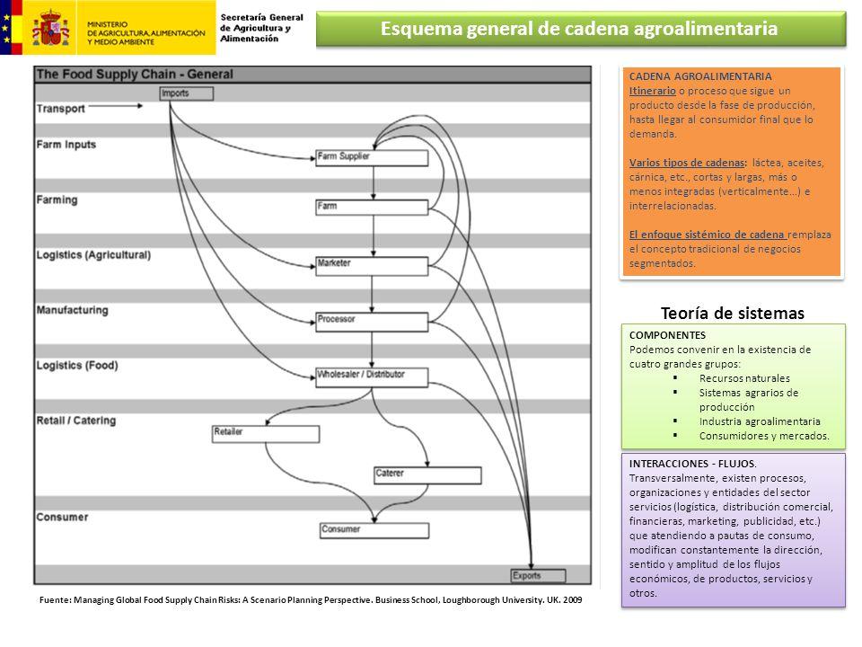 UNA PLATAFORMA WEB DE SERVICIOS DE INNOVACI Ó N Ser á evolutiva en cuanto a prestaciones y herramientas.