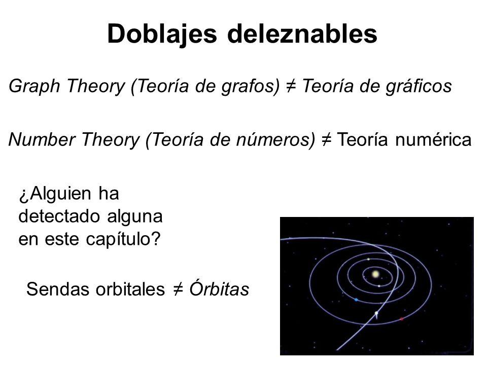 Sendas orbitales Órbitas Doblajes deleznables Graph Theory (Teoría de grafos) Teoría de gráficos Number Theory (Teoría de números) Teoría numérica ¿Al