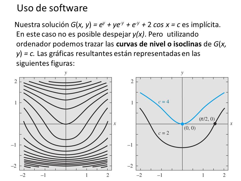 10 Nuestra solución G(x, y) = e y + ye -y + e -y + 2 cos x = c es implícita.