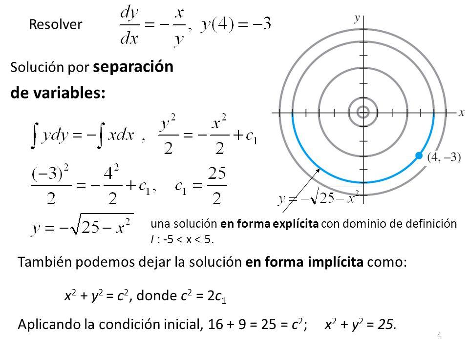 45 Tenemos h (x) = cos x sen x h(x) = -½ cos 2 x Así ½y 2 (1 – x 2 ) – ½ cos 2 x = c 1 o y 2 (1 – x 2 ) – cos 2 x = c donde c = 2c 1.