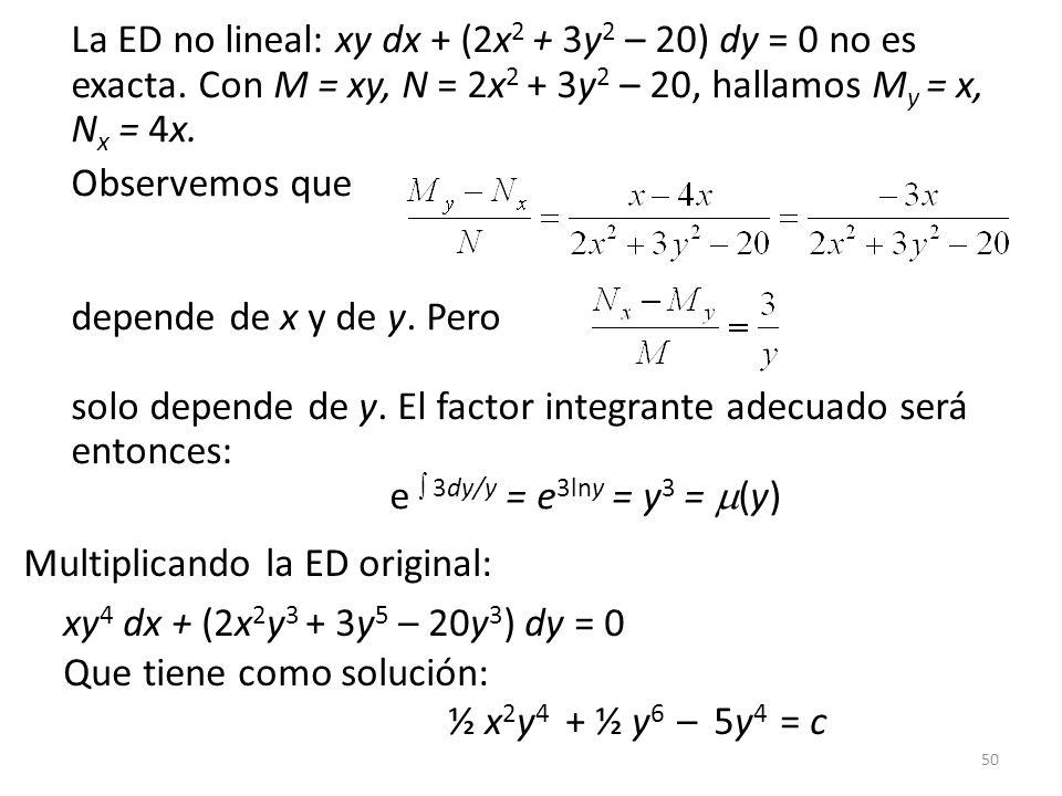 50 La ED no lineal: xy dx + (2x 2 + 3y 2 – 20) dy = 0 no es exacta.