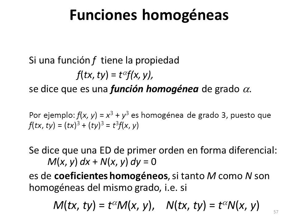 57 Si una función f tiene la propiedad f(tx, ty) = t f(x, y), se dice que es una función homogénea de grado.