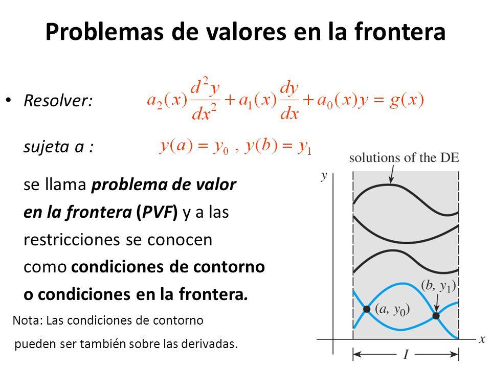 5 Problemas de valores en la frontera Resolver: sujeta a : se llama problema de valor en la frontera (PVF) y a las restricciones se conocen como condiciones de contorno o condiciones en la frontera.