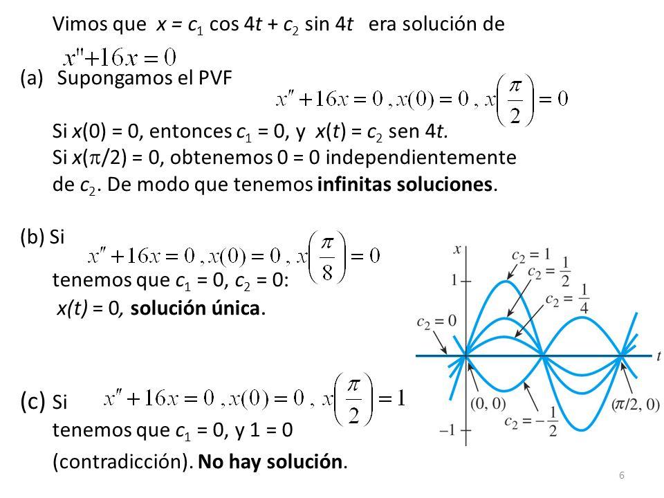 67 Dedujimos Luego Caso 2: Raíces reales repetidas Resolver Solución: Tenemos a = 4, b = 8, c = 1 4m 2 + 4m + 1 = 0, m = -½, -½