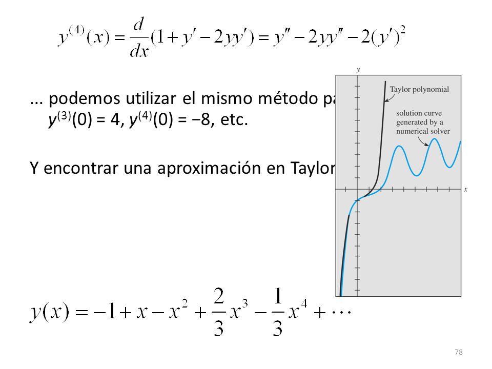78...podemos utilizar el mismo método para obtener y (3) (0) = 4, y (4) (0) = 8, etc.