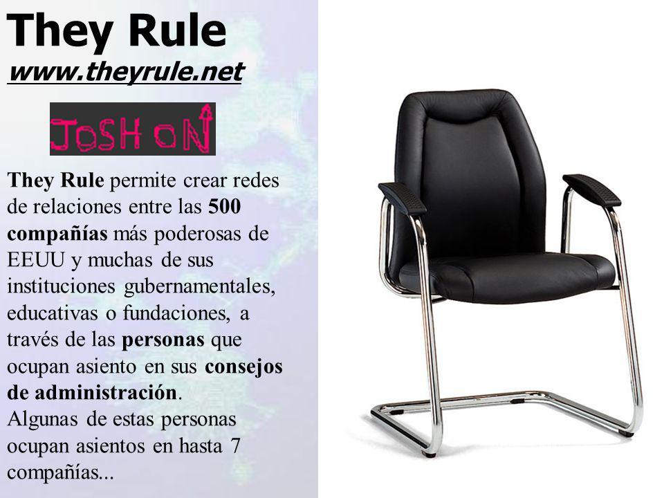 They Rule www.theyrule.net www.theyrule.net They Rule permite crear redes de relaciones entre las 500 compañías más poderosas de EEUU y muchas de sus instituciones gubernamentales, educativas o fundaciones, a través de las personas que ocupan asiento en sus consejos de administración.