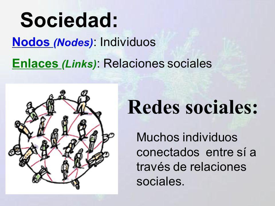 Sociedad: Nodos (Nodes) : Individuos Enlaces (Links) : Relaciones sociales Redes sociales: Muchos individuos conectados entre sí a través de relaciones sociales.