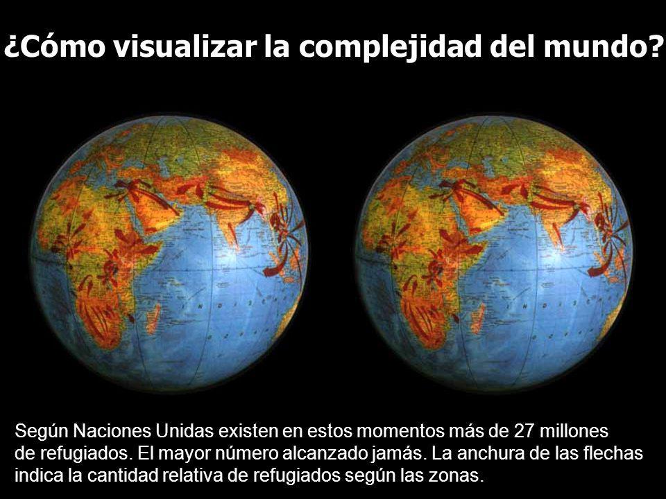 ¿Cómo visualizar la complejidad del mundo.