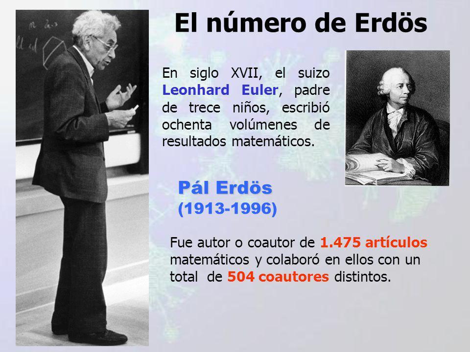 El número de Erdös Fue autor o coautor de 1.475 artículos matemáticos y colaboró en ellos con un total de 504 coautores distintos.