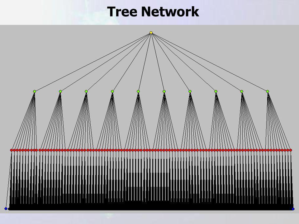El concepto Small World, en términos sencillos, simplemente describe el hecho de que, a menudo y a pesar del enorme tamaño de muchas redes, la distanc