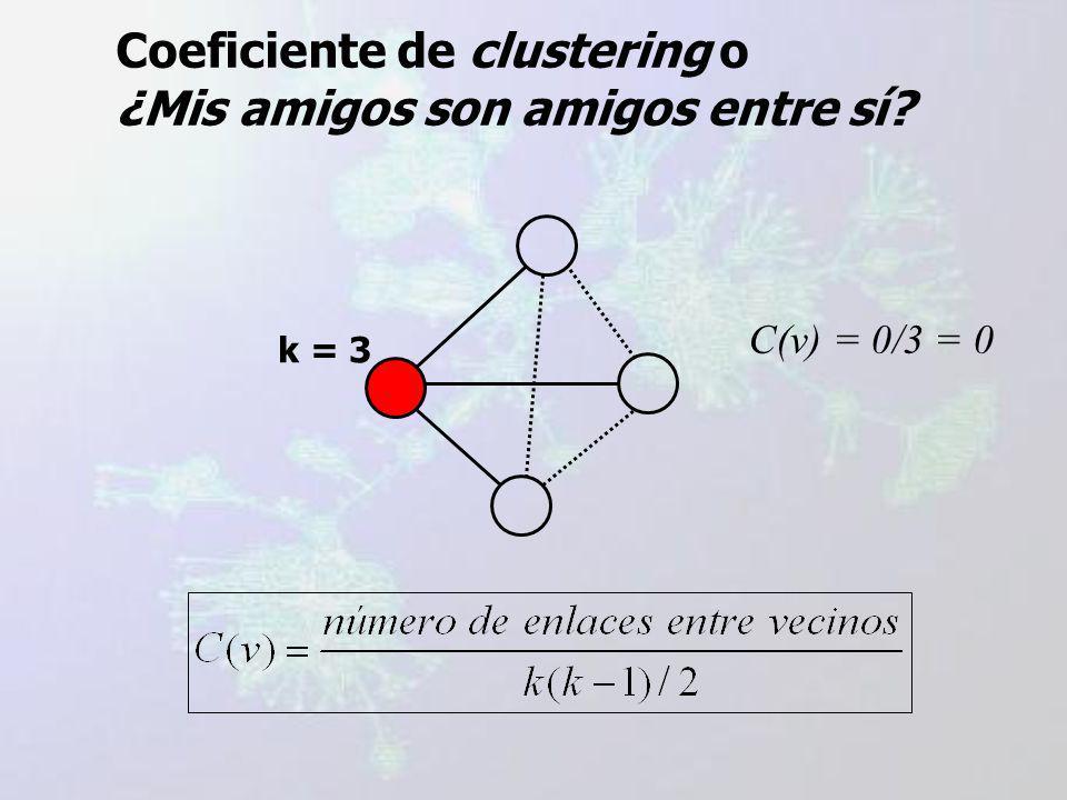 Coeficiente de clustering o ¿Mis amigos son amigos entre sí? C(v) = 1/3 k = 3