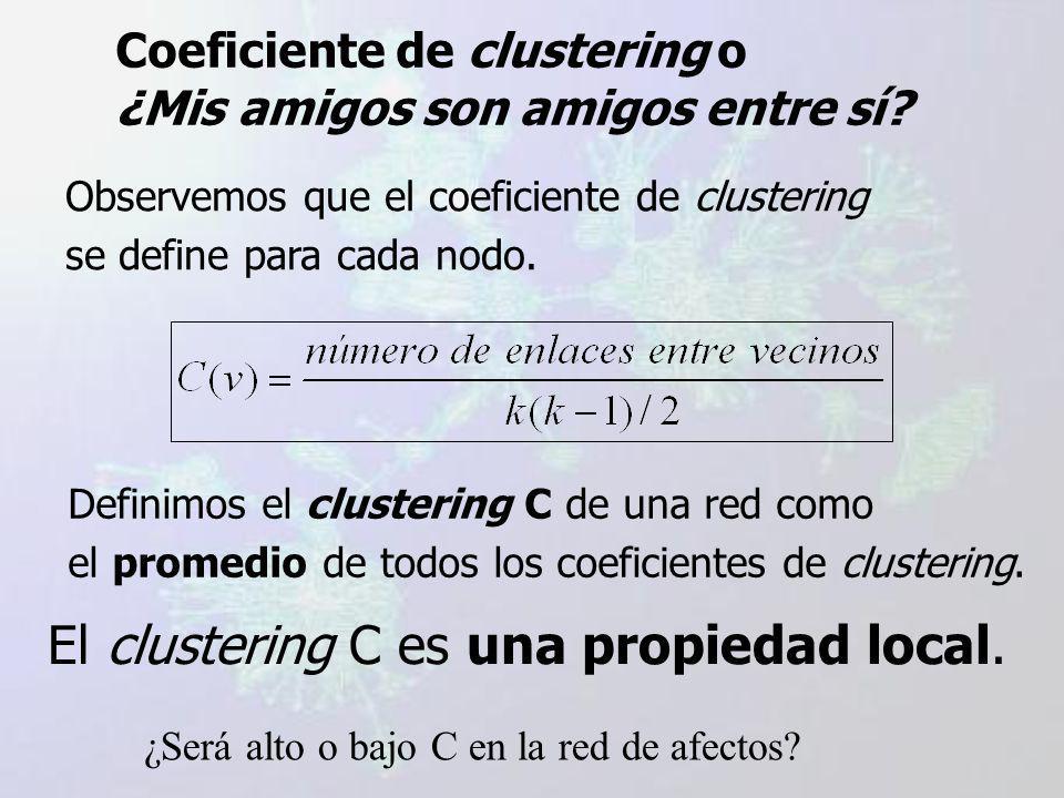 Coeficiente de clustering o ¿Mis amigos son amigos entre sí? k = 3 C(v) = 3/3 = 1