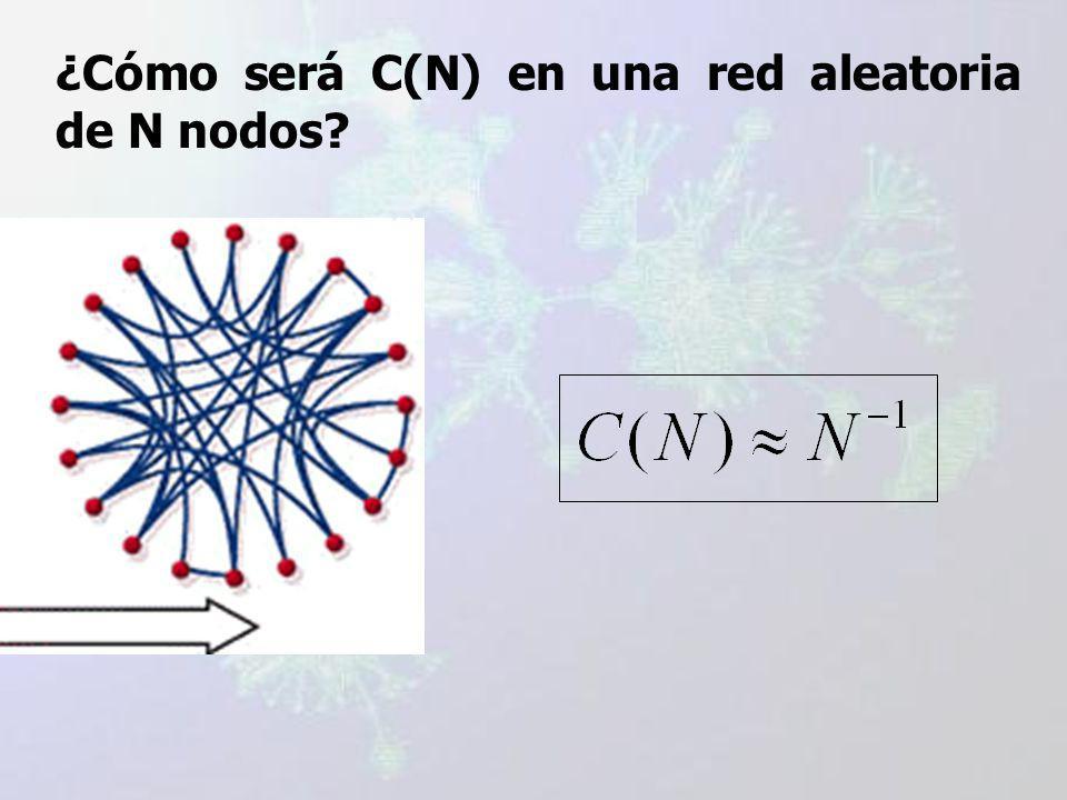 Coeficiente de clustering o ¿Mis amigos son amigos entre sí? Observemos que el coeficiente de clustering se define para cada nodo. Definimos el cluste