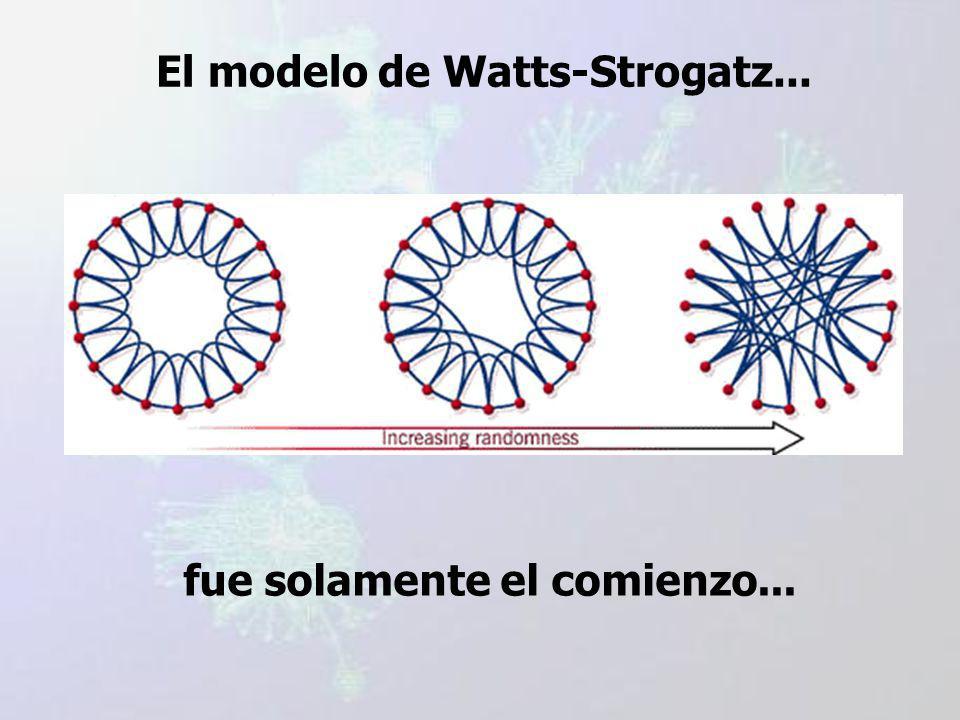 El modelo de Watts-Strogatz... fue solamente el comienzo...